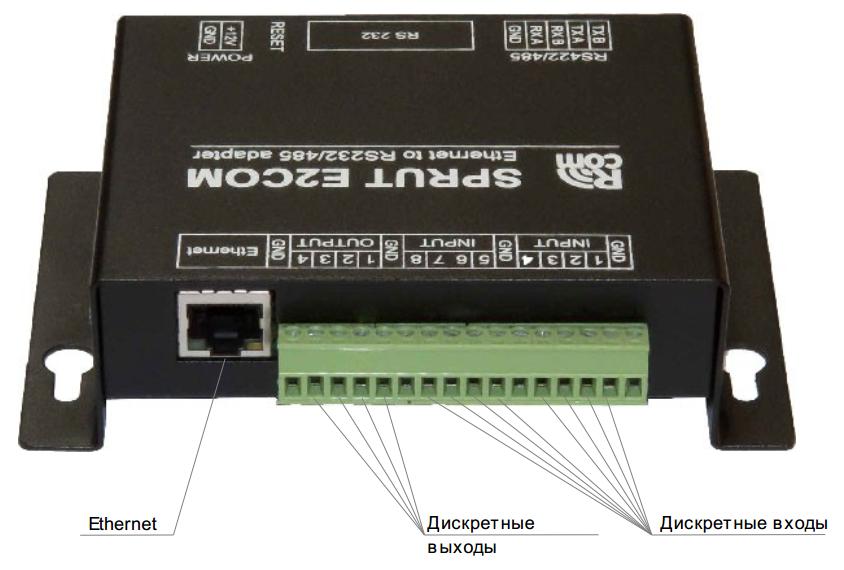 Передняя панель SPRUT E2COM